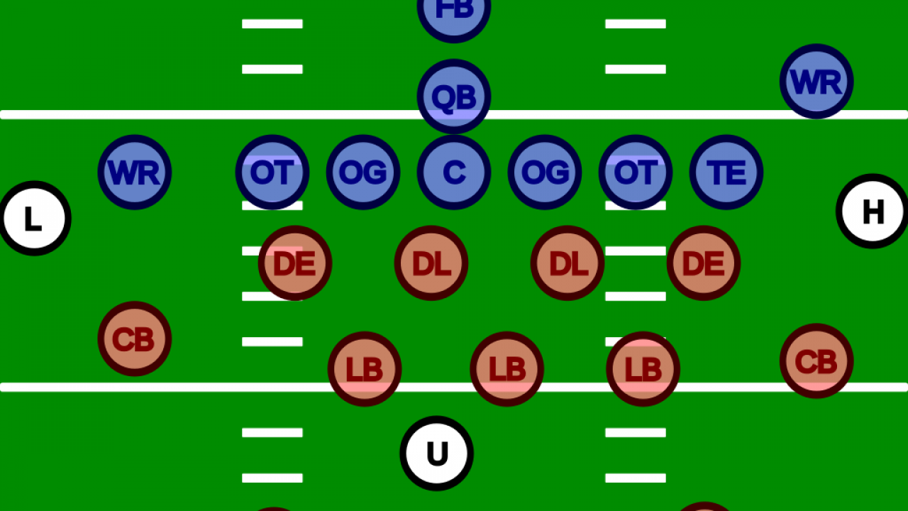 Football Positions For Beginners Sportszion