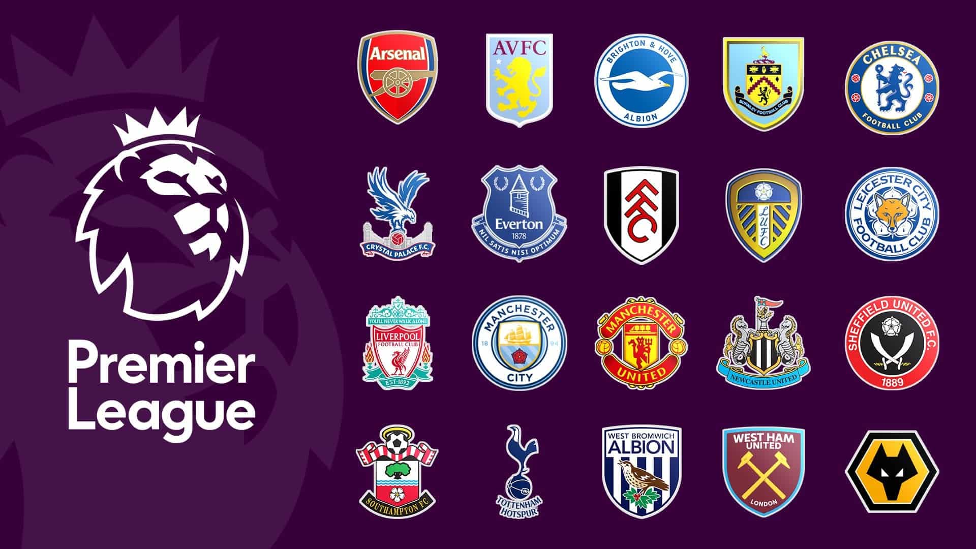 EPL is Most Popular league
